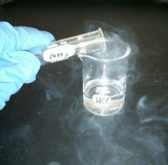 Facts about acids - Hydrochloric acid ammonia