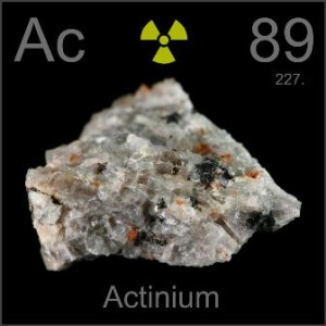 Facts about actinium - Symbol