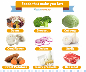 Food that caused smellier farts