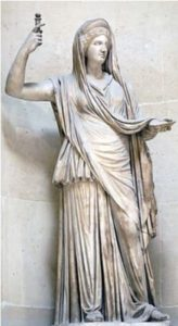 Facts about Hera