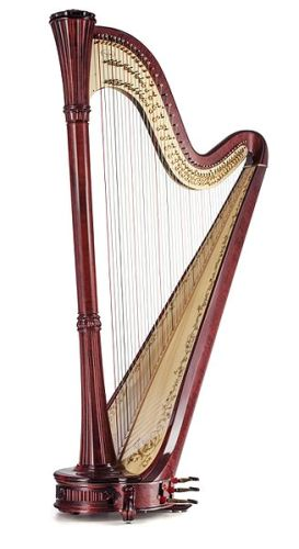 facts about Harp