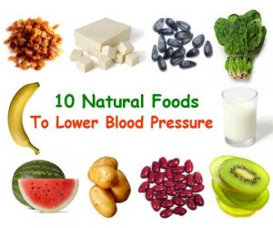 Some of food to reduce hypertension