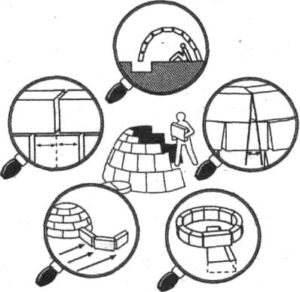 The method of making igloo