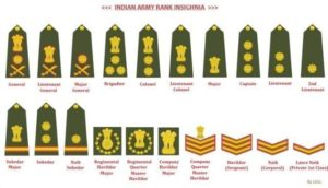 The prestigious ranks