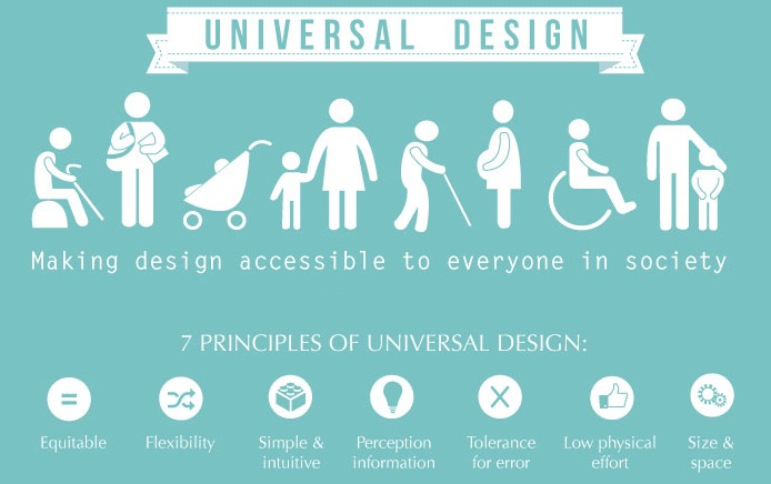 Facts About Interior Design 8 Universal