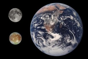 Earth's Moon (top left), Europe (bottom left), Earth (right)